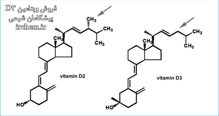 فروش ویتامین D3
