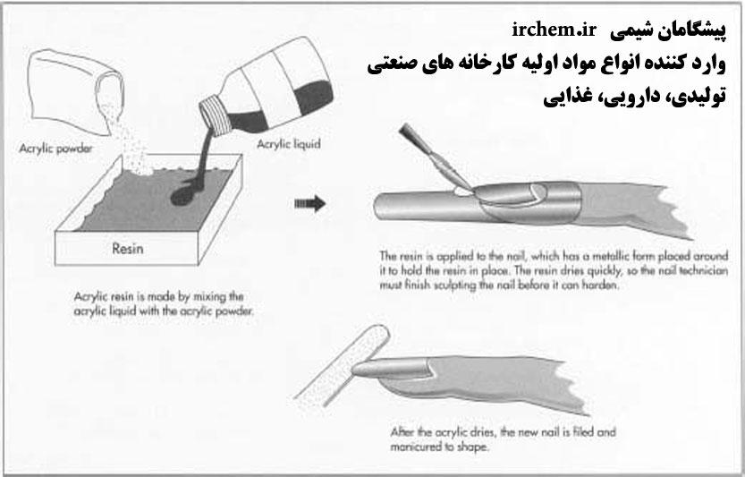 ساخت ناخن های اکریلیک