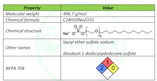 خواص شیمیایی و فیزیکی تگزاپون (SLES)