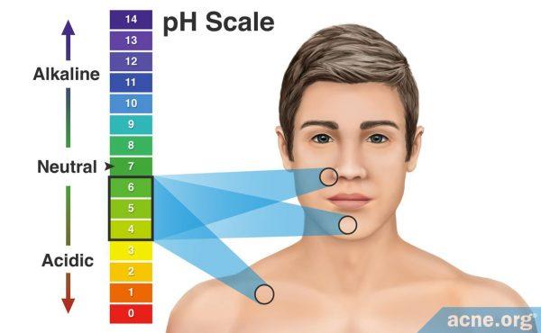 چرا pH پوست واقعا مهم است