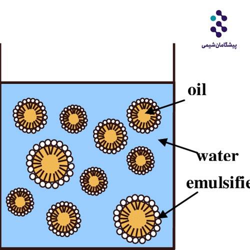 امولسیفایر روغن در آب