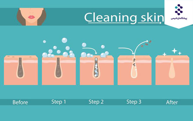 سورفکتانت ها در محصولات مراقبت از پوست